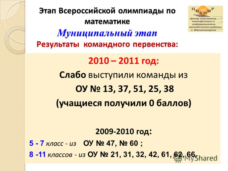 2010 – 2011 год: Слабо выступили команды из ОУ 13, 37, 51, 25, 38 (учащиеся получили 0 баллов) 2009-2010 год : 5 - 7 класс - из ОУ 47, 60 ; 8 -11 классов - из ОУ 21, 31, 32, 42, 61, 62, 66. Этап Всероссийской олимпиады по математике Муниципальный эта