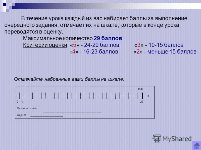 В течение урока каждый из вас набирает баллы за выполнение очередного задания, отмечает их на шкале, которые в конце урока переводятся в оценку. Максимальное количество 29 баллов. Критерии оценки: «5» - 24-29 баллов «3» - 10-15 баллов «4» - 16-23 бал