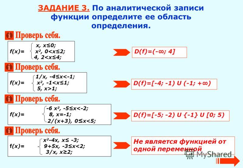 х, x0; f(x)= х 2, 0