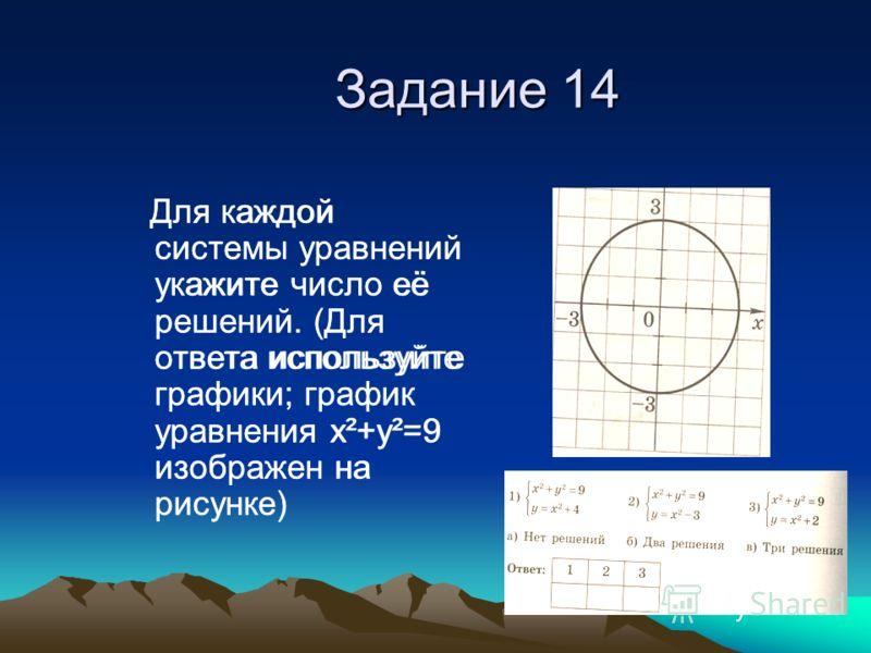 Задание 14 Для каждой системы уравнений укажите число её решений. (Для ответа используйте графики; график уравнения x²+y²=9 изображен на рисунке)