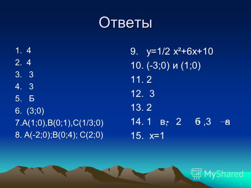 Ответы 1. 4 2. 4 3. 3 4. 3 5. Б 6. (3;0) 7.А(1;0),В(0;1),С(1/3;0) 8. А(-2;0);В(0;4); С(2;0) 9. у=1/2 х²+6х+10 10. (-3;0) и (1;0) 11. 2 12. 3 13. 2 14. 1 в, 2 б,3 а 15. х=1
