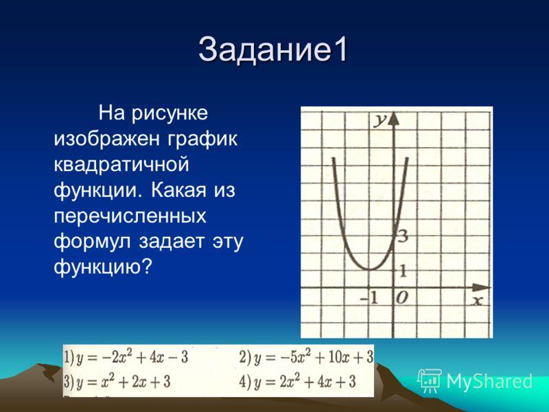 Задание1 На рисунке изображен график квадратичной функции. Какая из перечисленных формул задает эту функцию?