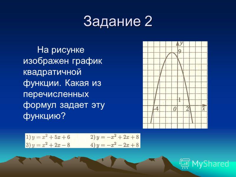 Задание 2 На рисунке изображен график квадратичной функции. Какая из перечисленных формул задает эту функцию?
