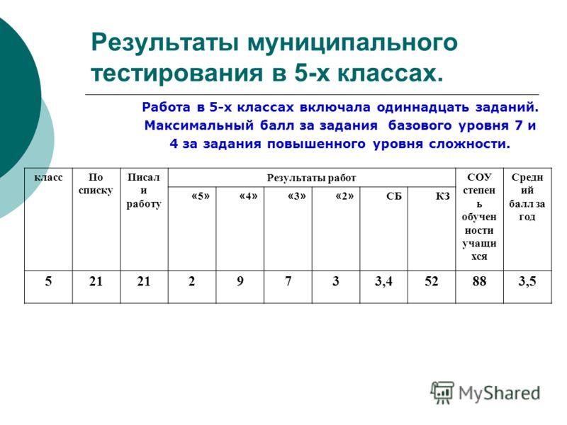 Результаты муниципального тестирования в 5-х классах. Работа в 5-х классах включала одиннадцать заданий. Максимальный балл за задания базового уровня 7 и 4 за задания повышенного уровня сложности. классПо списку Писал и работу Результаты работ СОУ ст