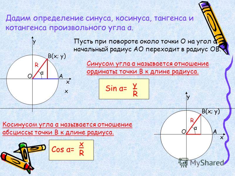 Дадим определение синуса, косинуса, тангенса и котангенса произвольного угла α. х у ОА В(х; у) х Пусть при повороте около точки О на угол α начальный радиус АО переходит в радиус ОВ. Синусом угла α называется отношение ординаты точки В к длине радиус