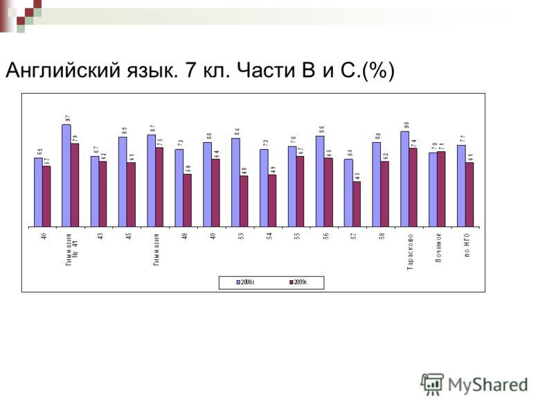 Английский язык. 7 кл. Части В и С.(%)