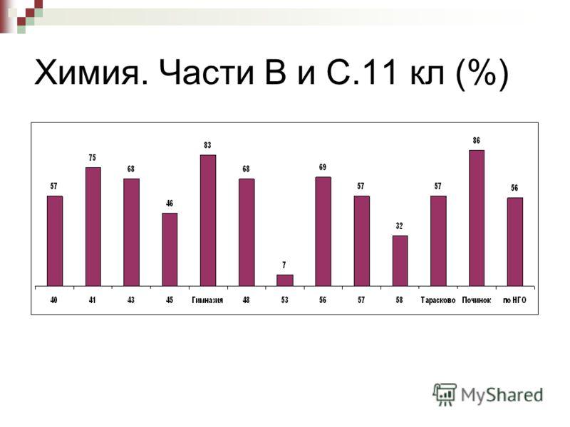 Химия. Части В и С.11 кл (%)