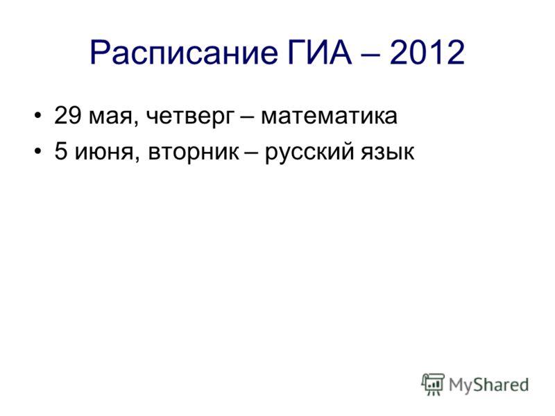 Расписание ГИА – 2012 29 мая, четверг – математика 5 июня, вторник – русский язык
