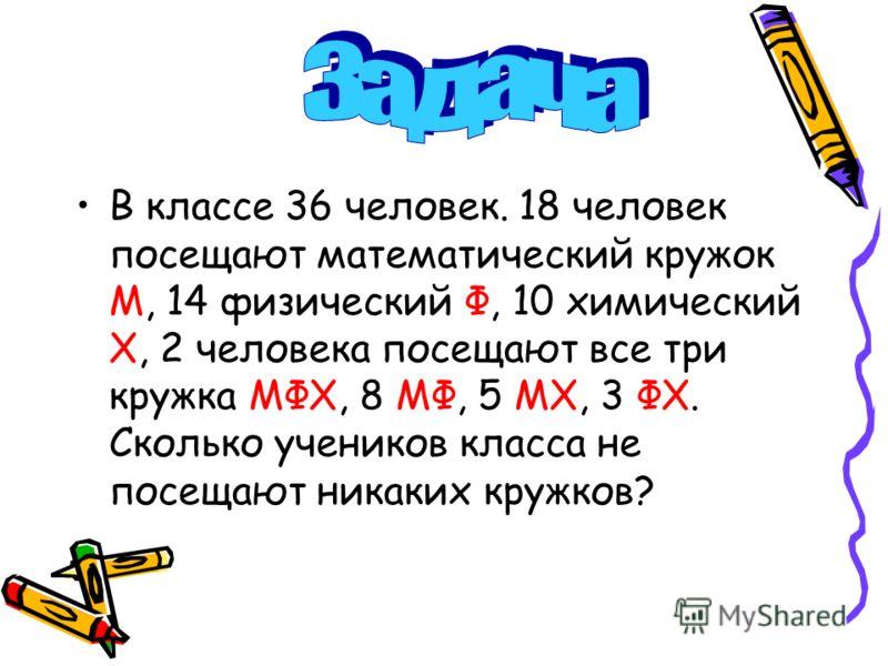 В классе 36 человек. 18 человек посещают математический кружок М, 14 физический Ф, 10 химический Х, 2 человека посещают все три кружка МФХ, 8 МФ, 5 МХ, 3 ФХ. Сколько учеников класса не посещают никаких кружков?