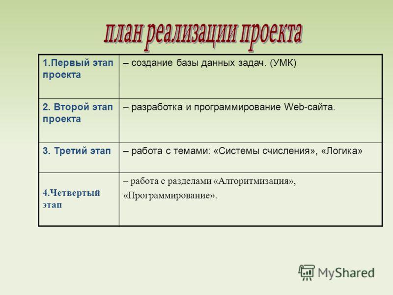 1.Первый этап проекта – создание базы данных задач. (УМК) 2. Второй этап проекта – разработка и программирование Web-сайта. 3. Третий этап– работа с темами: «Системы счисления», «Логика» 4.Четвертый этап – работа с разделами «Алгоритмизация», «Програ