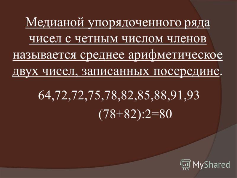 Медианой упорядоченного ряда чисел с четным числом членов называется среднее арифметическое двух чисел, записанных посередине. 64,72,72,75,78,82,85,88,91,93 (78+82):2=80