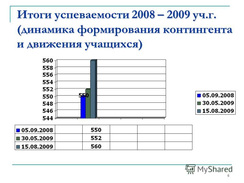 Итоги успеваемости 2008 – 2009 уч.г. (динамика формирования контингента и движения учащихся) 6