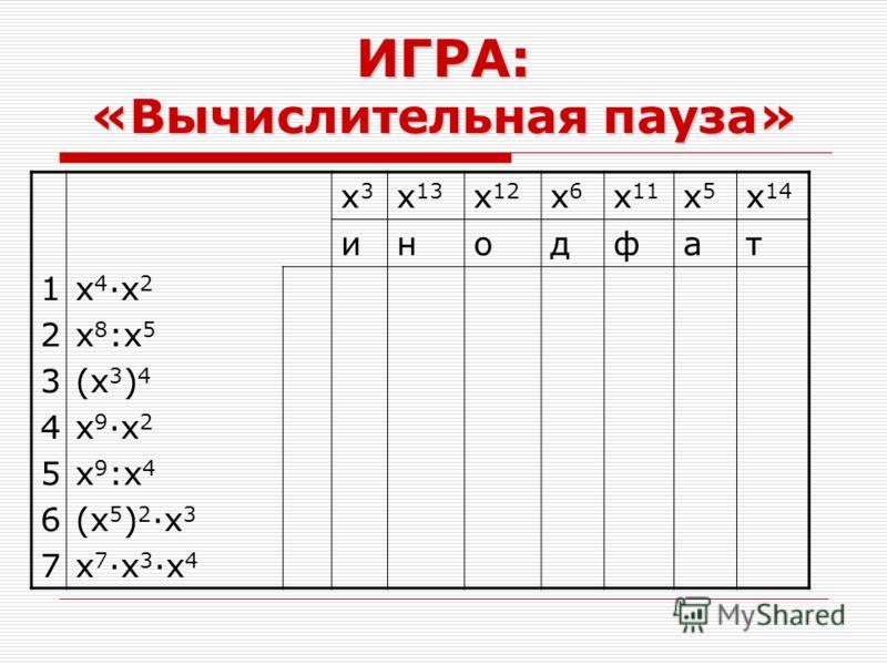 ИГРА: «Вычислительная пауза» 12345671234567 x 4 ·x 2 x 8 :x 5 (x 3 ) 4 x 9 ·x 2 x 9 :x 4 (x 5 ) 2 ·x 3 x 7 ·x 3 ·x 4 x3x3 x 13 x 12 x6x6 x 11 x5x5 x 14 инодфат