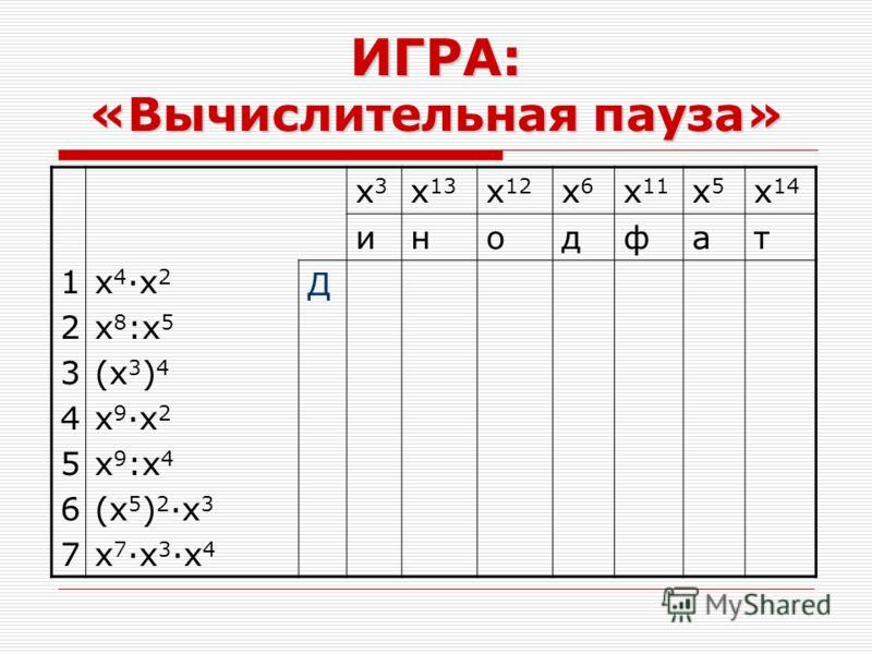 ИГРА: «Вычислительная пауза» 12345671234567 x 4 ·x 2 x 8 :x 5 (x 3 ) 4 x 9 ·x 2 x 9 :x 4 (x 5 ) 2 ·x 3 x 7 ·x 3 ·x 4 x3x3 x 13 x 12 x6x6 x 11 x5x5 x 14 инодфат Д