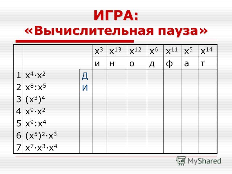 ИГРА: «Вычислительная пауза» 12345671234567 x 4 ·x 2 x 8 :x 5 (x 3 ) 4 x 9 ·x 2 x 9 :x 4 (x 5 ) 2 ·x 3 x 7 ·x 3 ·x 4 x3x3 x 13 x 12 x6x6 x 11 x5x5 x 14 инодфат ДИДИ