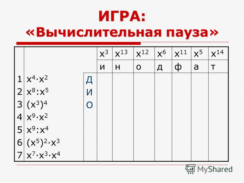 ИГРА: «Вычислительная пауза» 12345671234567 x 4 ·x 2 x 8 :x 5 (x 3 ) 4 x 9 ·x 2 x 9 :x 4 (x 5 ) 2 ·x 3 x 7 ·x 3 ·x 4 x3x3 x 13 x 12 x6x6 x 11 x5x5 x 14 инодфат ДИОДИО