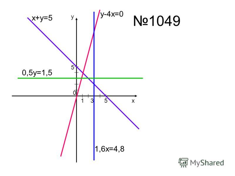 1049 х у 5 5 х+у=5 у-4х=0 1 0 1,6х=4,8 3 0,5у=1,5