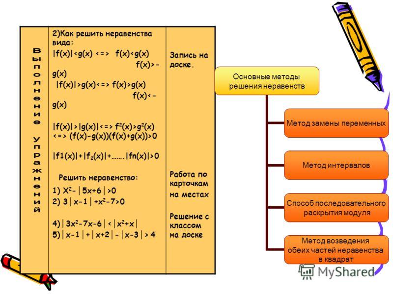 2)Как решить неравенства вида: |f(x)| f(x)- g(x) |f(x)|>g(x) f(x)>g(x) f(x)|g(x)| f 2 (x)>g 2 (x) (f(x)-g(x))(f(x)+g(x))>0 |f1(x)|+|f 2 (x)|+…….|fn(x)|>0 Решить неравенство: 1) X 2 - 5x+6 >0 2) 3 х-1 +х 2 -7>0 4) 3х 2 -7х-6 < х 2 +x 5) х-1 + х+2 - х-