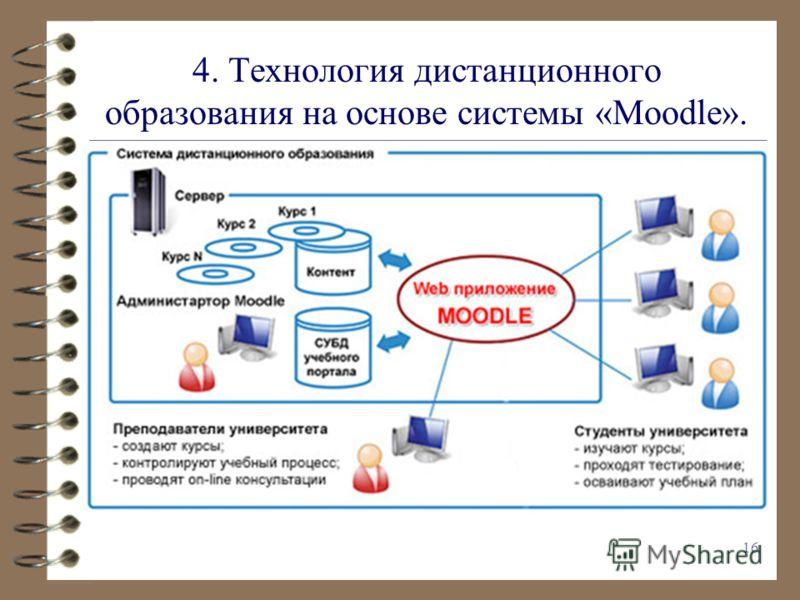 4. Технология дистанционного образования на основе системы «Мооdlе». 16