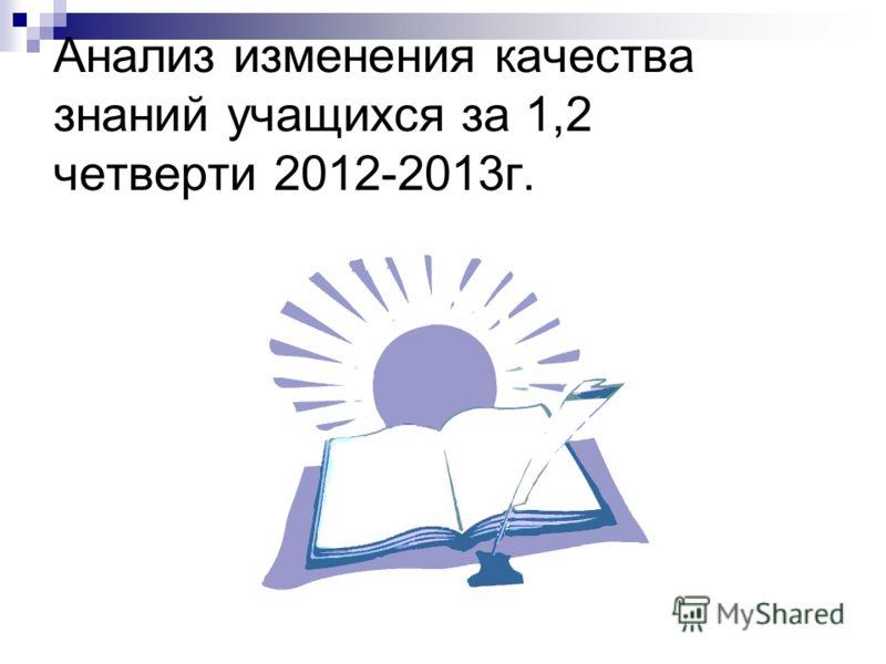 Анализ изменения качества знаний учащихся за 1,2 четверти 2012-2013г.