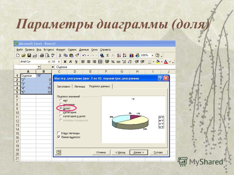 Параметры диаграммы (доля)