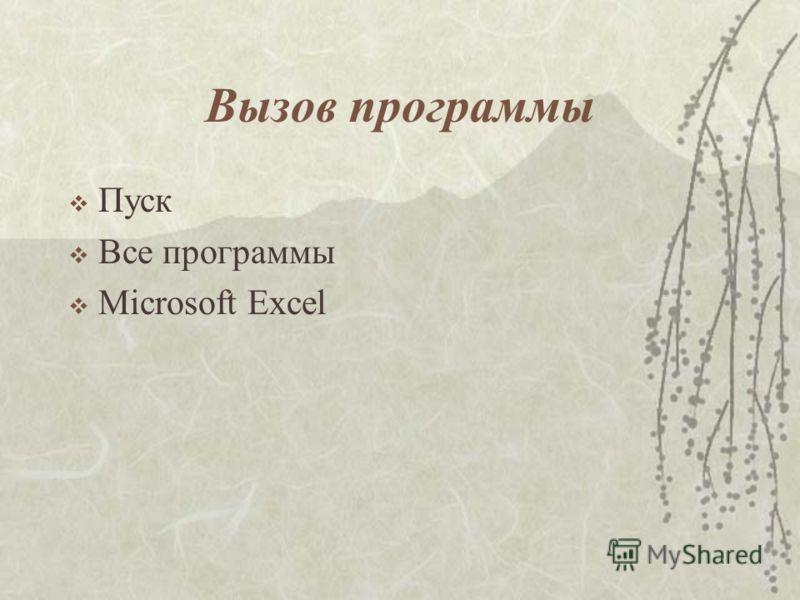 Вызов программы Пуск Все программы Microsoft Excel