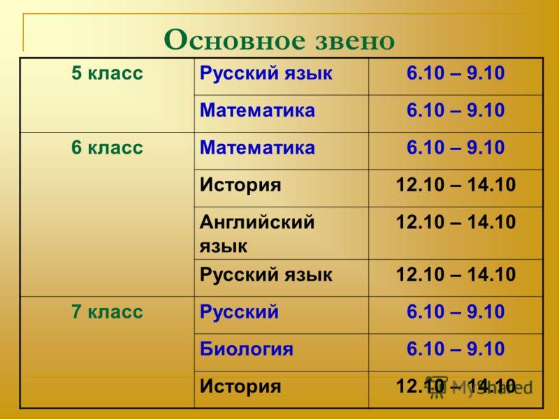 Основное звено 5 классРусский язык6.10 – 9.10 Математика6.10 – 9.10 6 классМатематика6.10 – 9.10 История12.10 – 14.10 Английский язык 12.10 – 14.10 Русский язык12.10 – 14.10 7 классРусский6.10 – 9.10 Биология6.10 – 9.10 История12.10 – 14.10