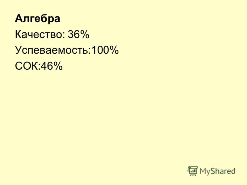Алгебра Качество: 36% Успеваемость:100% СОК:46%