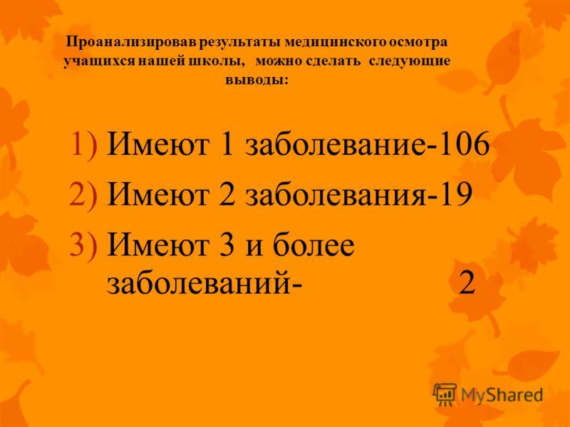 Проанализировав результаты медицинского осмотра учащихся нашей школы, можно сделать следующие выводы: 1)Имеют 1 заболевание-106 2)Имеют 2 заболевания-19 3)Имеют 3 и более заболеваний- 2