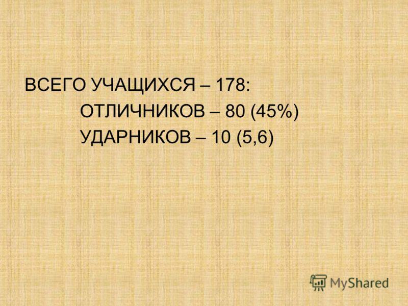 ВСЕГО УЧАЩИХСЯ – 178: ОТЛИЧНИКОВ – 80 (45%) УДАРНИКОВ – 10 (5,6)