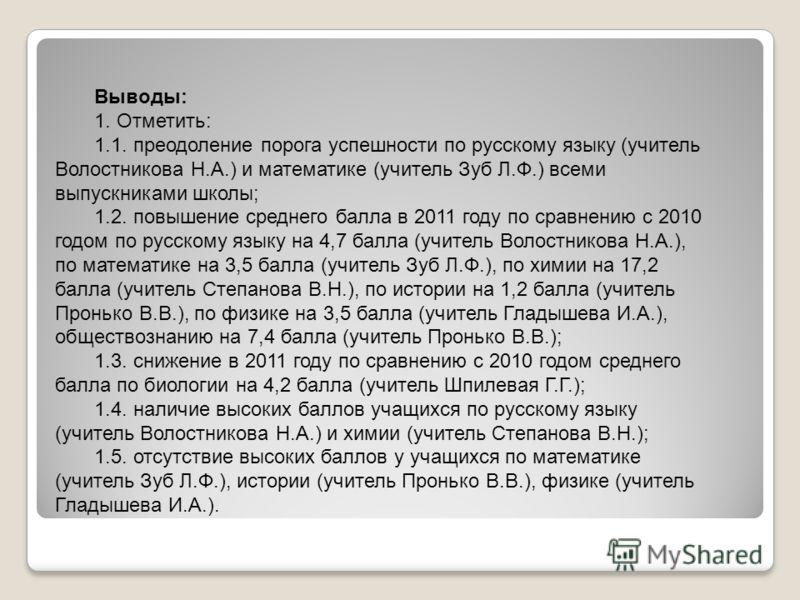 Выводы: 1. Отметить: 1.1. преодоление порога успешности по русскому языку (учитель Волостникова Н.А.) и математике (учитель Зуб Л.Ф.) всеми выпускниками школы; 1.2. повышение среднего балла в 2011 году по сравнению с 2010 годом по русскому языку на 4