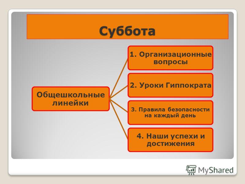 Суббота Общешкольные линейки 1. Организационные вопросы 2. Уроки Гиппократа 3. Правила безопасности на каждый день 4. Наши успехи и достижения