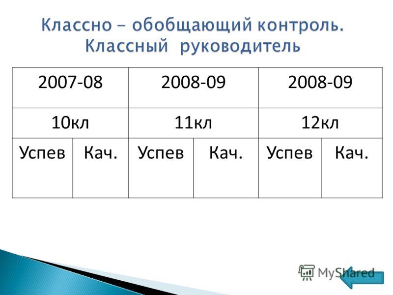 2007-082008-09 10кл11кл12кл УспевКач.УспевКач.УспевКач.