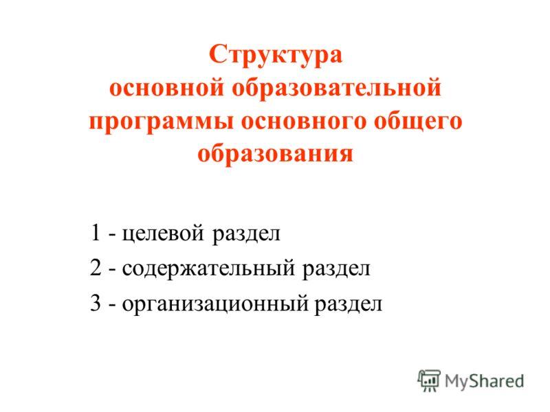 Структура основной образовательной программы основного общего образования 1 - целевой раздел 2 - содержательный раздел 3 - организационный раздел