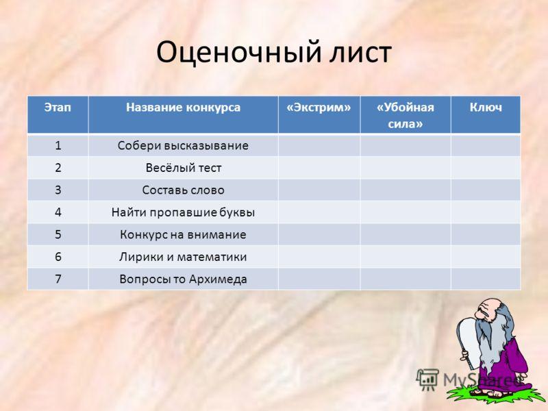 Оценочный лист ЭтапНазвание конкурса«Экстрим»«Убойная сила» Ключ 1Собери высказывание 2Весёлый тест 3Составь слово 4Найти пропавшие буквы 5Конкурс на внимание 6Лирики и математики 7Вопросы то Архимеда