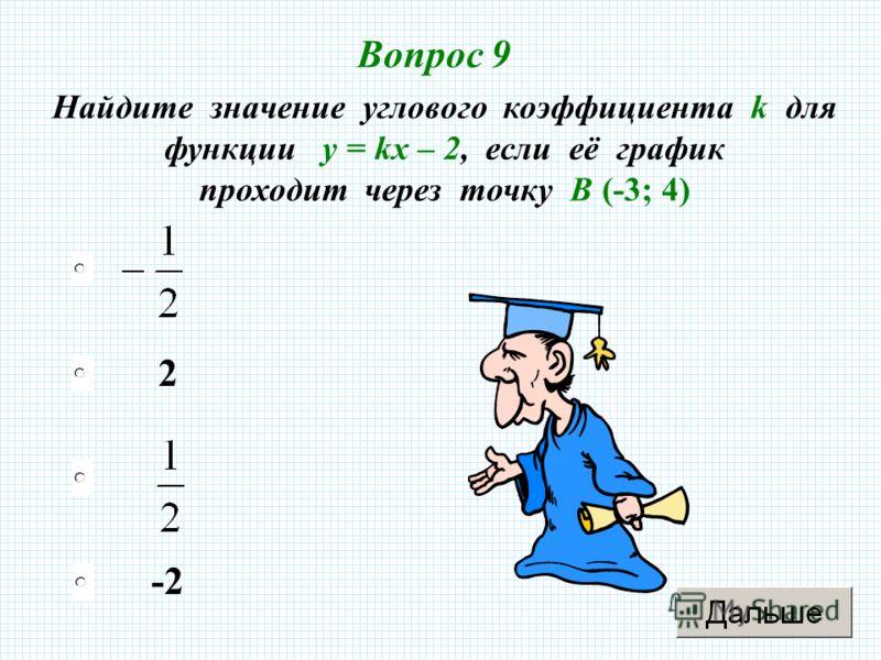 -2 2 Вопрос 9 Найдите значение углового коэффициента k для функции у = kx – 2, если её график проходит через точку В (-3; 4)