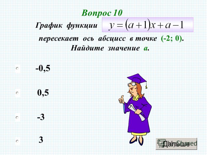 -3 0,5 3 -0,5 Вопрос 10 График функции пересекает ось абсцисс в точке (-2; 0). Найдите значение а.