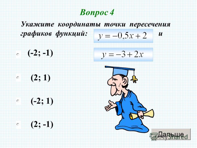 Вопрос 4 (-2; -1) (2; 1) (-2; 1) (2; -1) Укажите координаты точки пересечения графиков функций: и