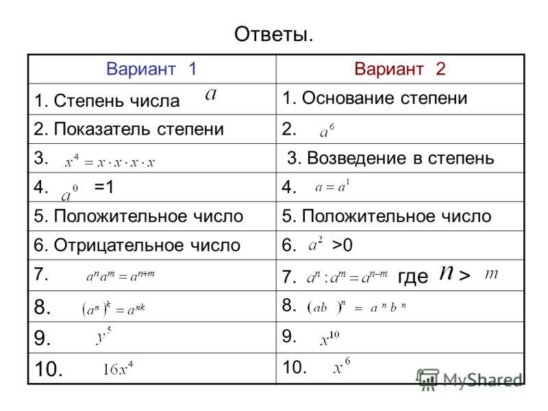 Ответы. Вариант 1Вариант 2 1. Степень числа 1. Основание степени 2. Показатель степени2. 3. 3. Возведение в степень 4. =14. 5. Положительное число 6. Отрицательное число6. >0 7. 7. где > 8. 9. 10.