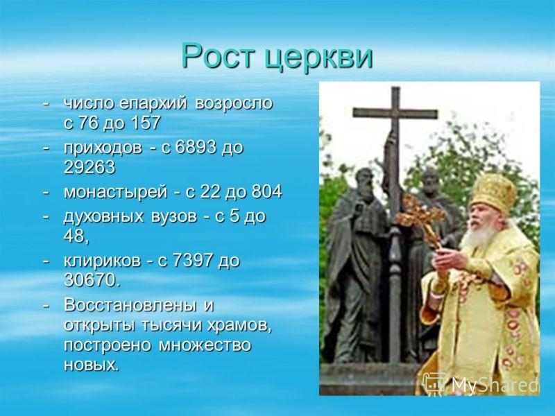Рост церкви -число епархий возросло с 76 до 157 -приходов - с 6893 до 29263 -монастырей - с 22 до 804 -духовных вузов - с 5 до 48, -клириков - с 7397 до 30670. -Восстановлены и открыты тысячи храмов, построено множество новых.