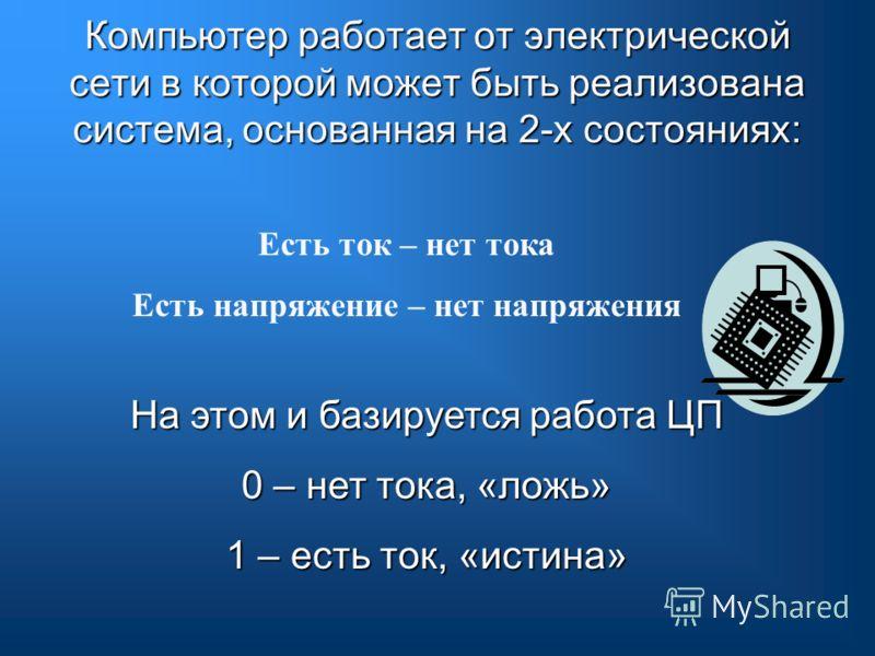 Код – конечный набор символов (условных обозначений) для представления информации. Кодирование – процесс представления информации в виде кода.
