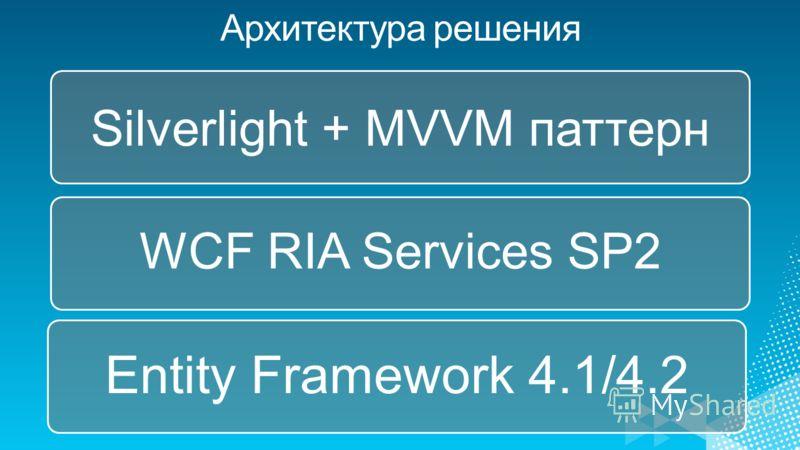 Entity Framework 4.1/4.2 WCF RIA Services SP2 Silverlight + MVVM паттерн