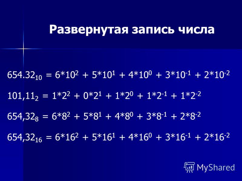 Развернутая запись числа 654.32 10 = 6*10 2 + 5*10 1 + 4*10 0 + 3*10 -1 + 2*10 -2 101,11 2 = 1*2 2 + 0*2 1 + 1*2 0 + 1*2 -1 + 1*2 -2 654,32 8 = 6*8 2 + 5*8 1 + 4*8 0 + 3*8 -1 + 2*8 -2 654,32 16 = 6*16 2 + 5*16 1 + 4*16 0 + 3*16 -1 + 2*16 -2
