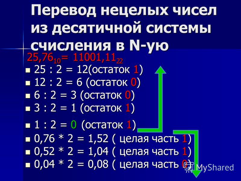 Перевод нецелых чисел из десятичной системы счисления в N-ую 25 : 2 = 12(остаток 1) 12 : 2 = 6 (остаток 0) 6 : 2 = 3 (остаток 0) 3 : 2 = 1 (остаток 1) 1 : 2 = 0 (остаток 1) 0,76 * 2 = 1,52 ( целая часть 1) 0,52 * 2 = 1,04 ( целая часть 1) 0,04 * 2 =