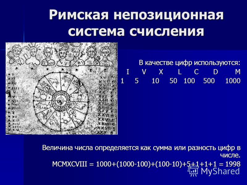 Римская непозиционная система счисления В качестве цифр используются: В качестве цифр используются: I V X L C D M I V X L C D M 1 5 10 50 100 500 1000 1 5 10 50 100 500 1000 Величина числа определяется как сумма или разность цифр в числе. MCMXCVIII =