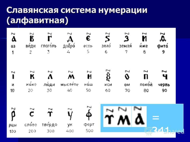 Славянская система нумерации (алфавитная) = 341