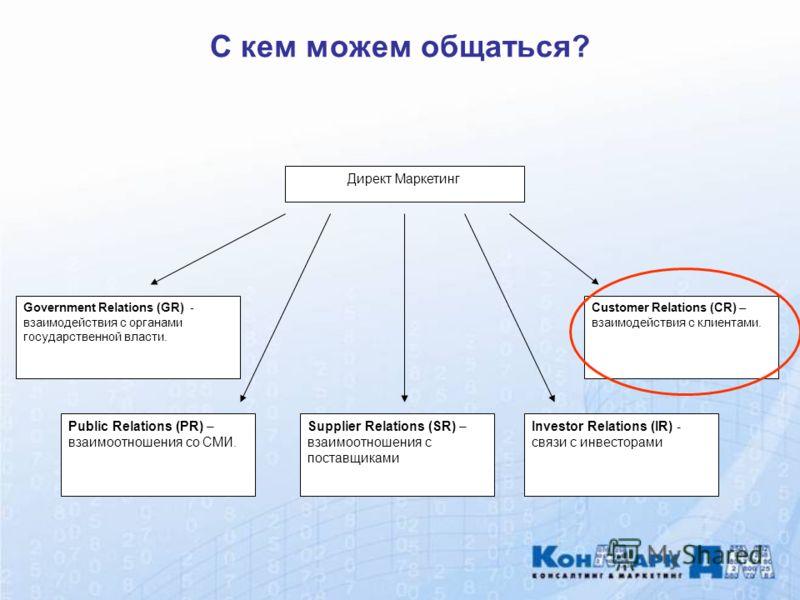 С кем можем общаться? Директ Маркетинг Government Relations (GR) - взаимодействия с органами государственной власти. Public Relations (PR) – взаимоотношения со СМИ. Customer Relations (CR) – взаимодействия с клиентами. Investor Relations (IR) - связи