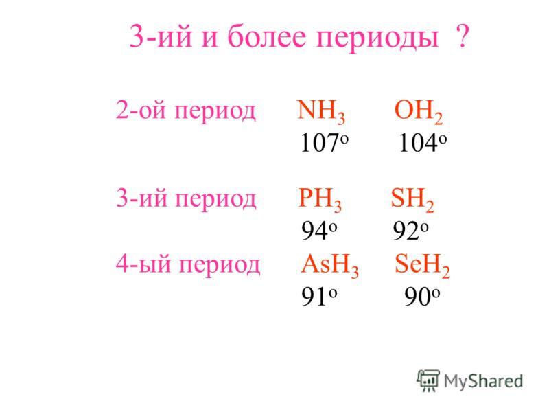 3-ий и более периоды ? 2-ой период NH 3 OH 2 107 o 104 o 3-ий период PH 3 SH 2 94 o 92 o 4-ый период AsH 3 SeH 2 91 o 90 o