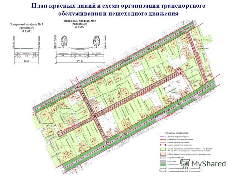 План красных линий и схема организации транспортного обслуживания и пешеходного движения