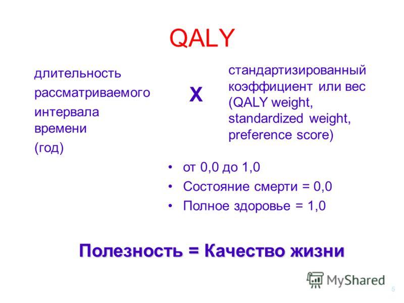 длительность рассматриваемого интервала времени (год) QALY 5 Х стандартизированный коэффициент или вес (QALY weight, standardized weight, preference score) от 0,0 до 1,0 Состояние смерти = 0,0 Полное здоровье = 1,0 Полезность = Качество жизни